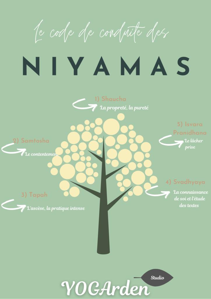 YOGArden - Les Niyamas